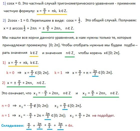 график функции tgx: