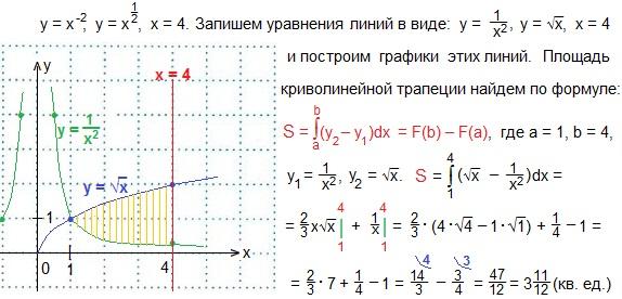 Площадь фигуры по координатам решение