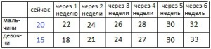 ent13-25